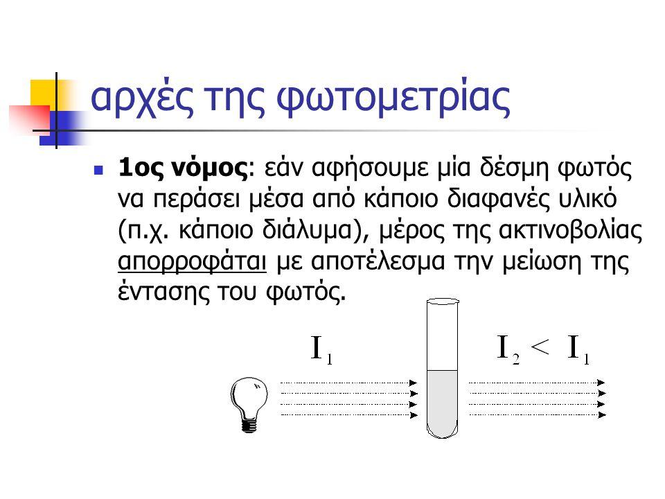αρχές της φωτομετρίας