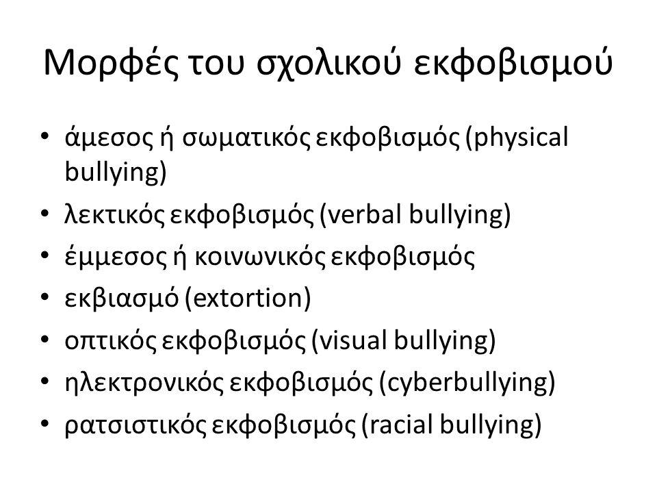 Μορφές του σχολικού εκφοβισμού