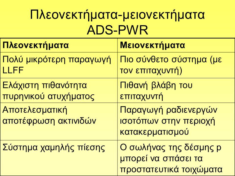 Πλεονεκτήματα-μειονεκτήματα ΑDS-PWR