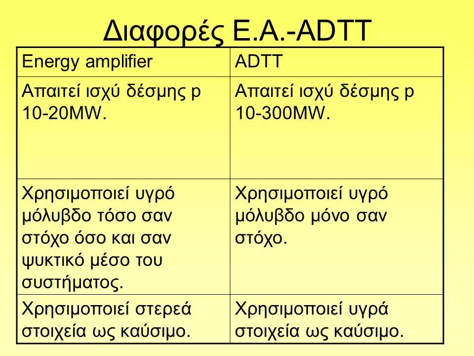 Διαφορές Ε.Α.-ΑDTT Energy amplifier ADTT