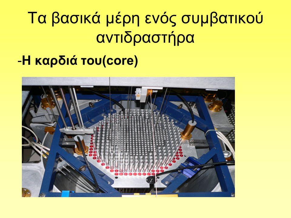 Τα βασικά μέρη ενός συμβατικού αντιδραστήρα