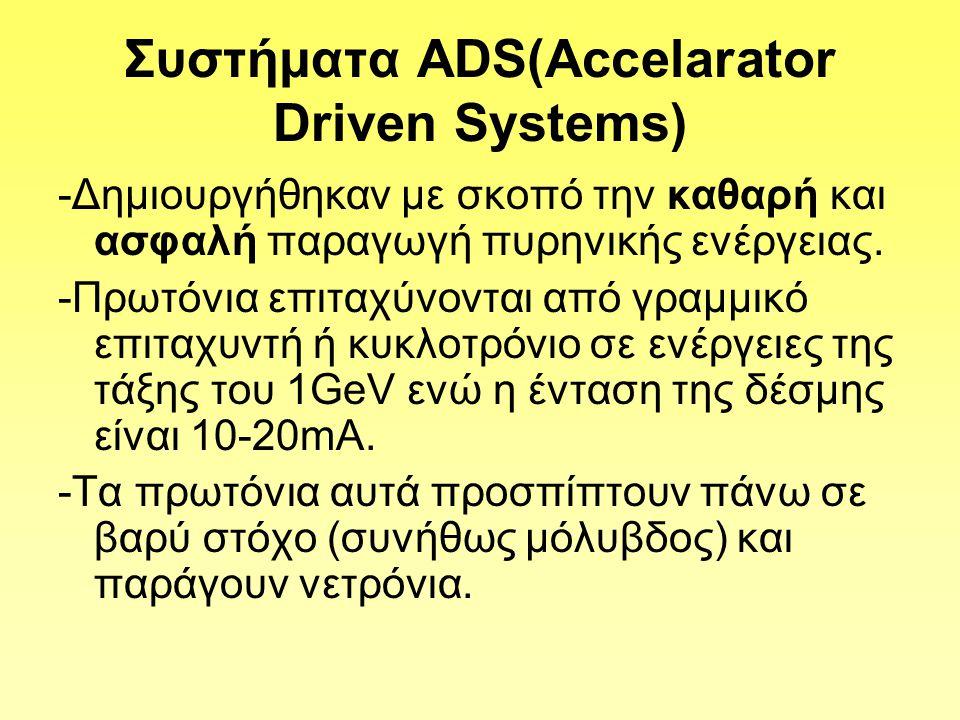 Συστήματα ΑDS(Accelarator Driven Systems)