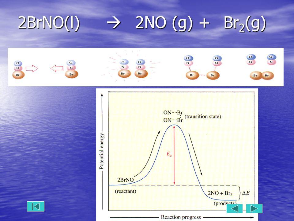 2BrNO(l)  2NO (g) + Br2(g)