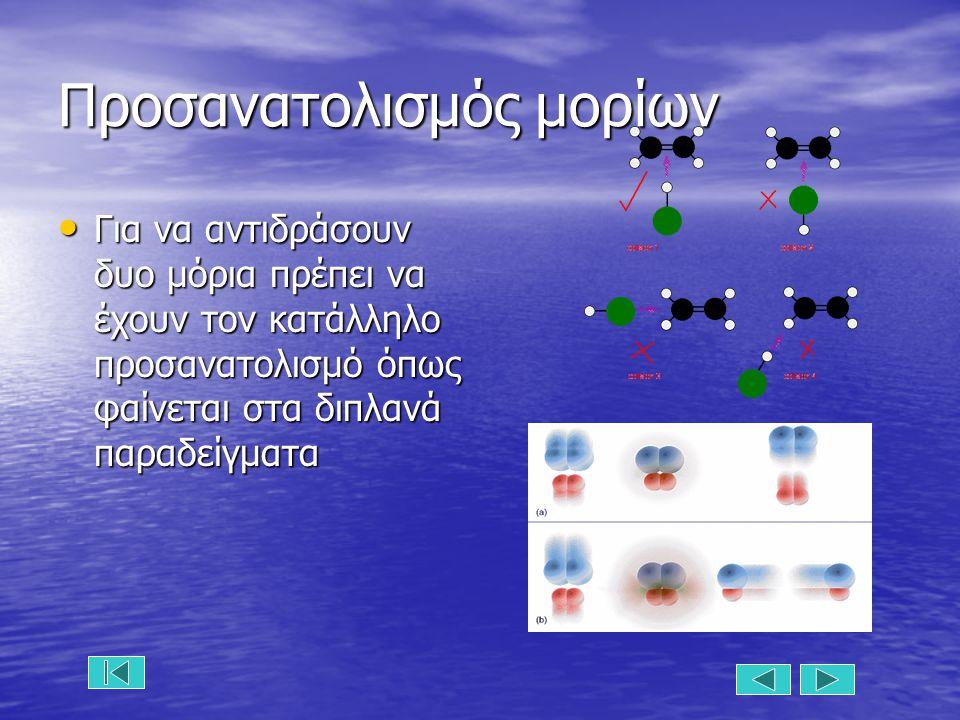 Προσανατολισμός μορίων