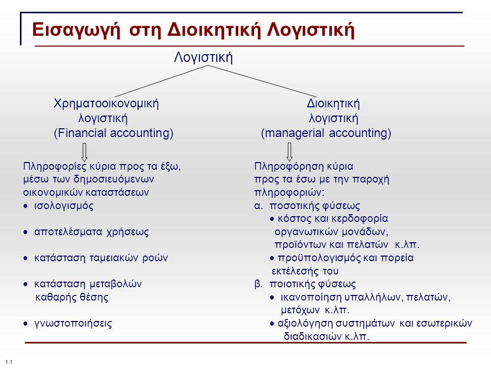 Εισαγωγή στη Διοικητική Λογιστική