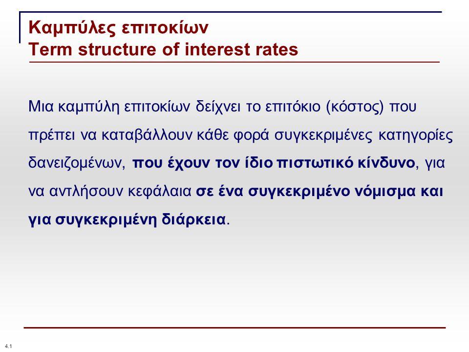 Καμπύλες επιτοκίων Term structure of interest rates