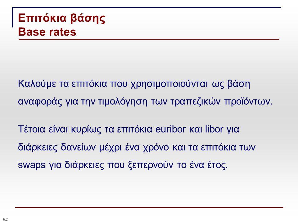 Επιτόκια βάσης Base rates