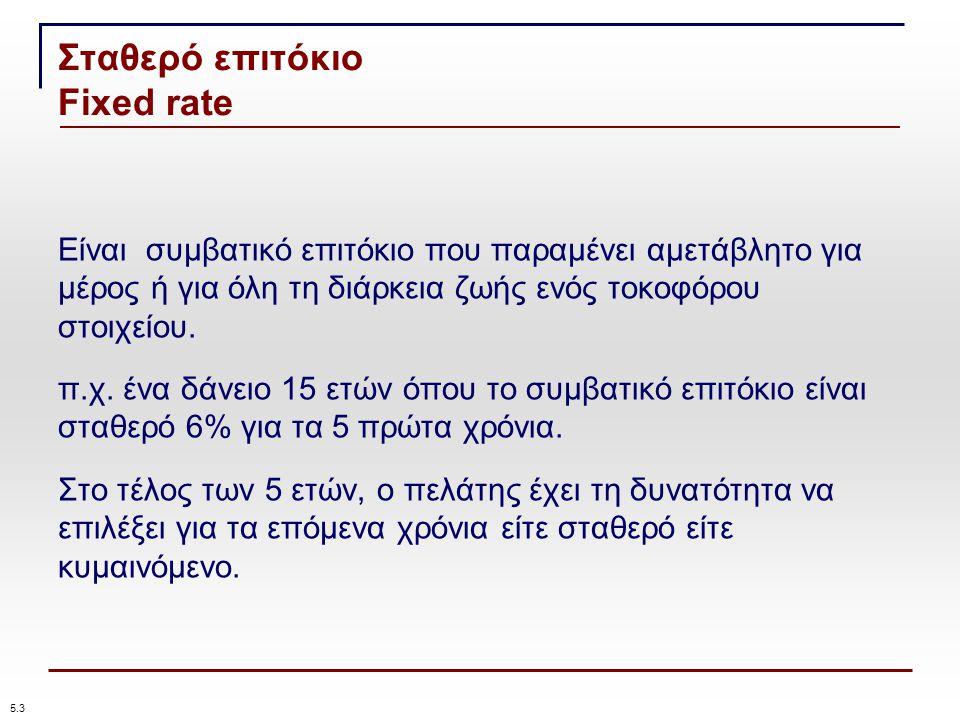 Σταθερό επιτόκιο Fixed rate