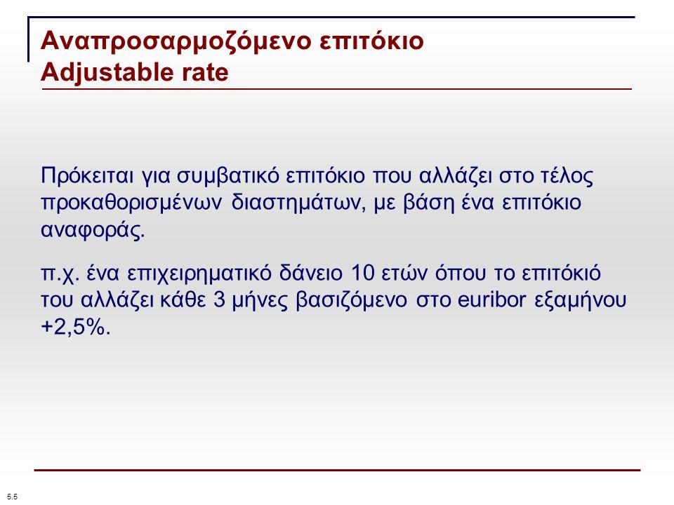 Αναπροσαρμοζόμενο επιτόκιο Adjustable rate