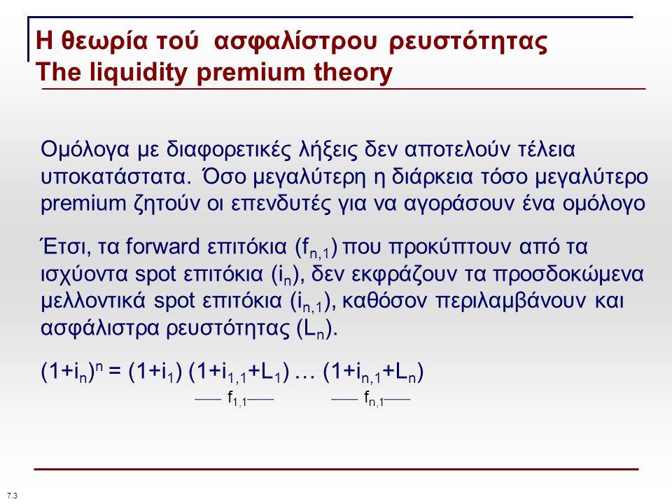 Η θεωρία τού ασφαλίστρου ρευστότητας The liquidity premium theory