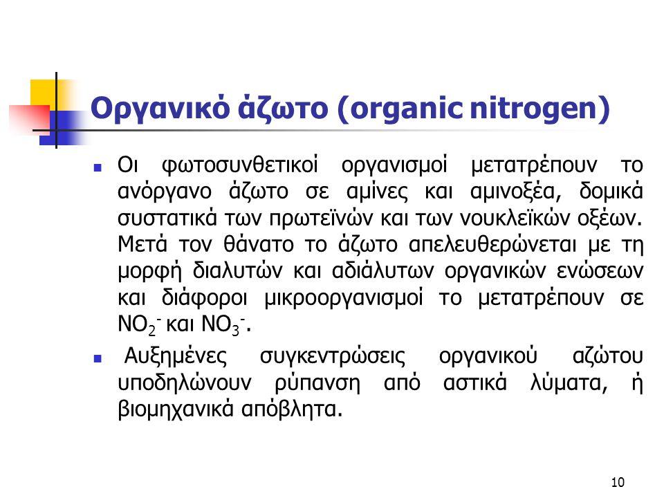 Οργανικό άζωτο (organic nitrogen)