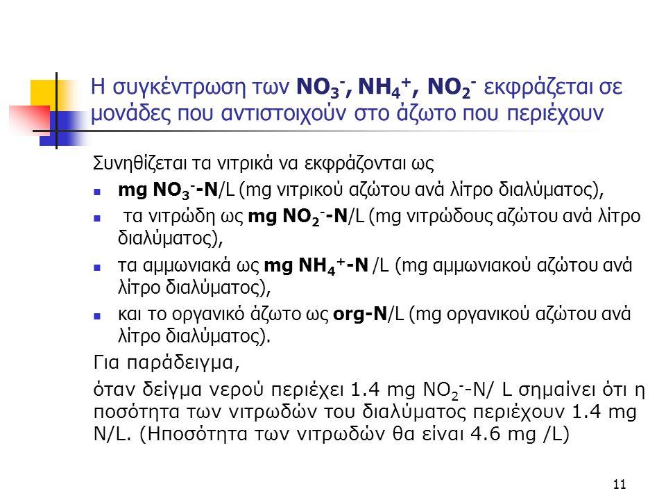 Η συγκέντρωση των NO3-, NΗ4+, NO2- εκφράζεται σε μονάδες που αντιστοιχούν στο άζωτο που περιέχουν