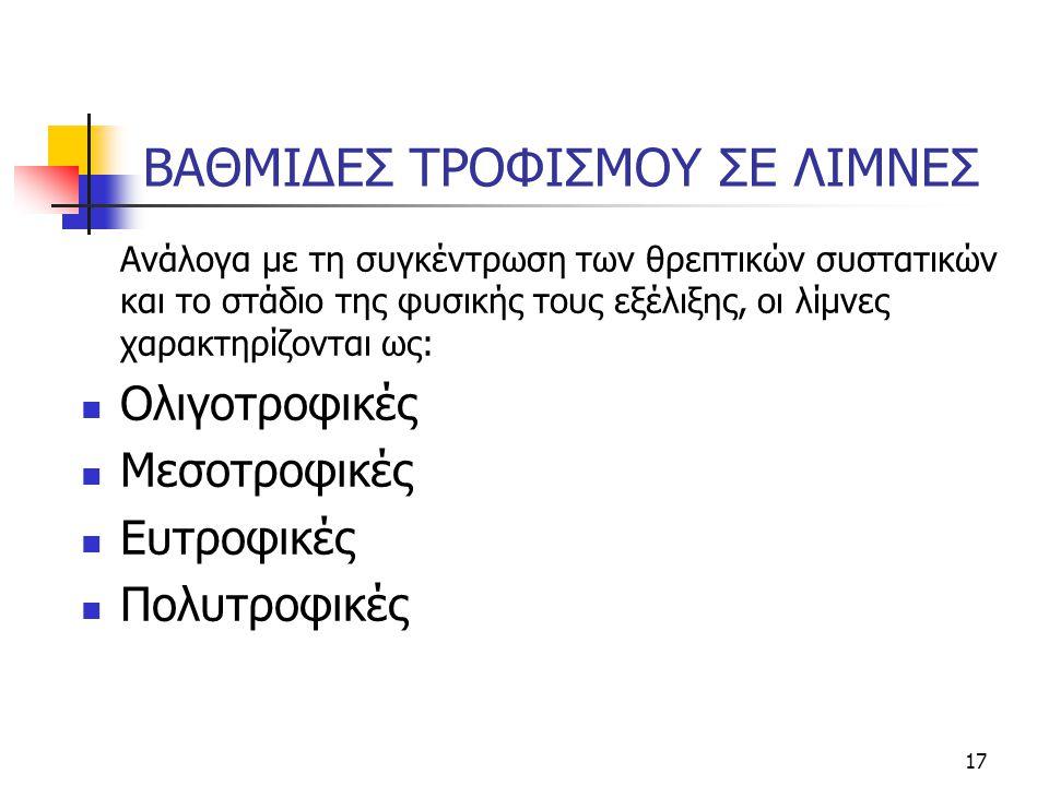 ΒΑΘΜΙΔΕΣ ΤΡΟΦΙΣΜΟΥ ΣΕ ΛΙΜΝΕΣ