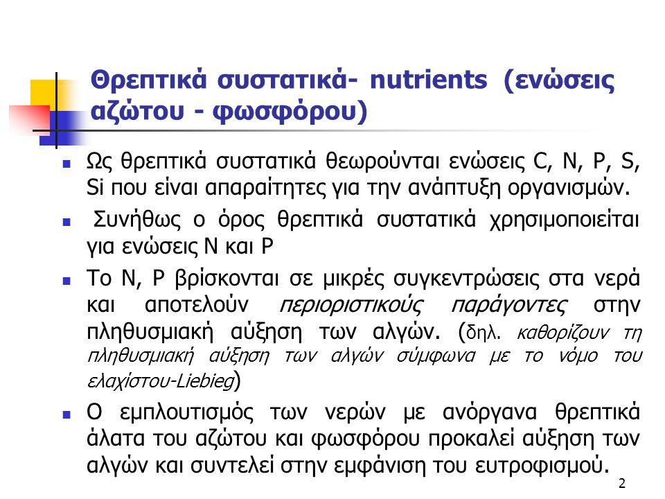 Θρεπτικά συστατικά- nutrients (ενώσεις αζώτου - φωσφόρου)