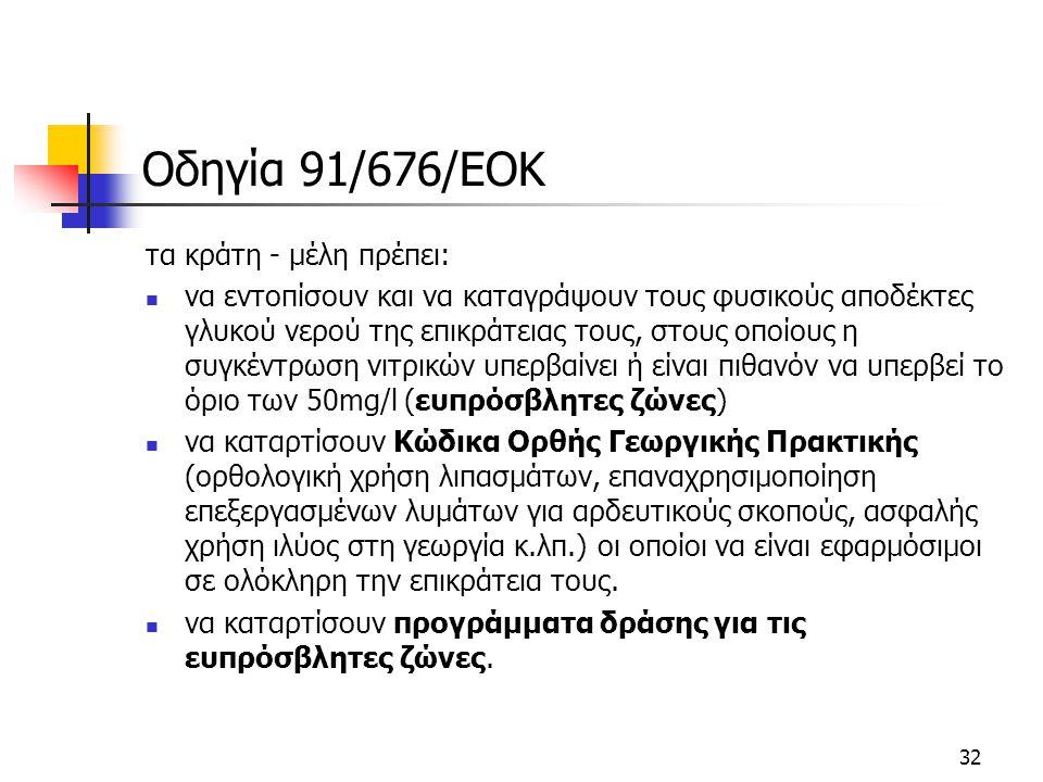 Οδηγία 91/676/ΕΟΚ τα κράτη - μέλη πρέπει: