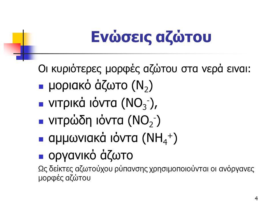 Ενώσεις αζώτου μοριακό άζωτο (Ν2) νιτρικά ιόντα (NO3-),