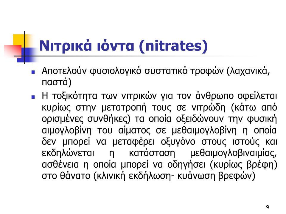 Νιτρικά ιόντα (nitrates)