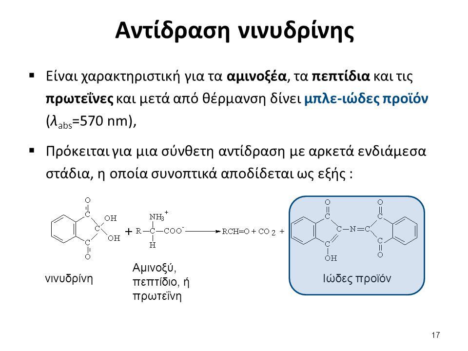 Αντίδραση διουρίας (biuret test) (1 από 2)