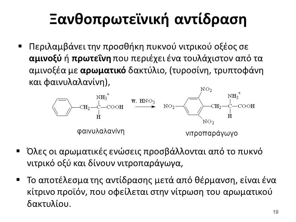 Σκοπός πειράματος Στο εργαστήριο, θα γίνει :