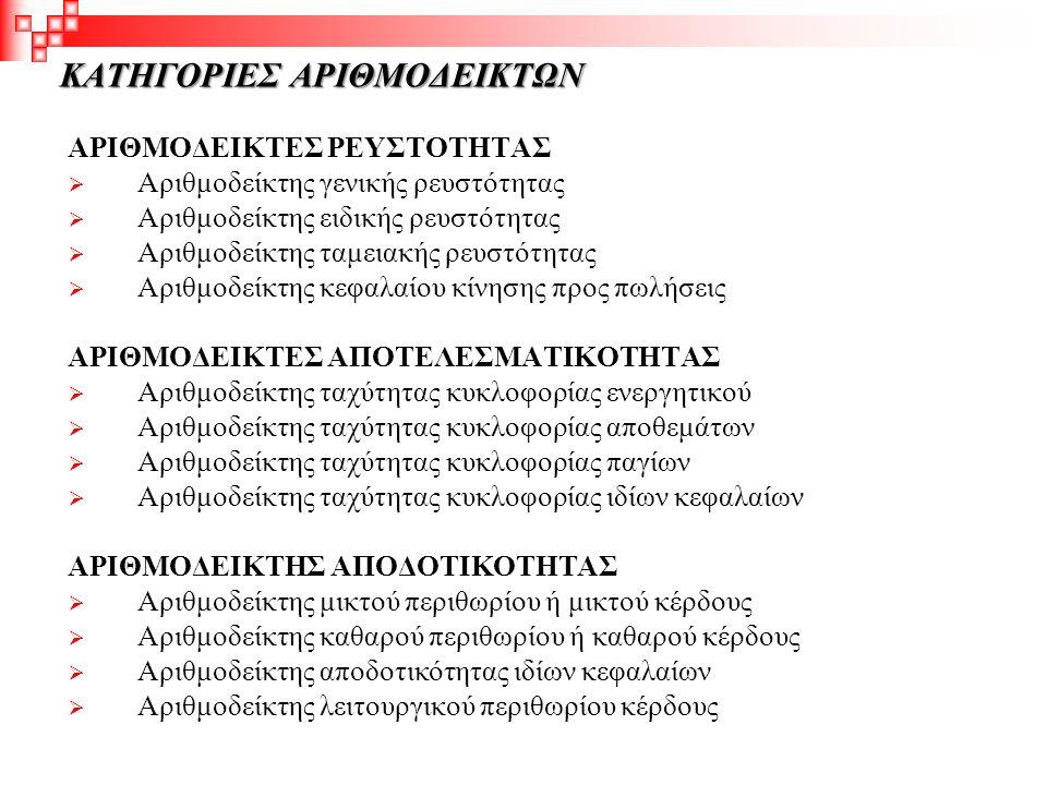 ΚΑΤΗΓΟΡΙΕΣ ΑΡΙΘΜΟΔΕΙΚΤΩΝ