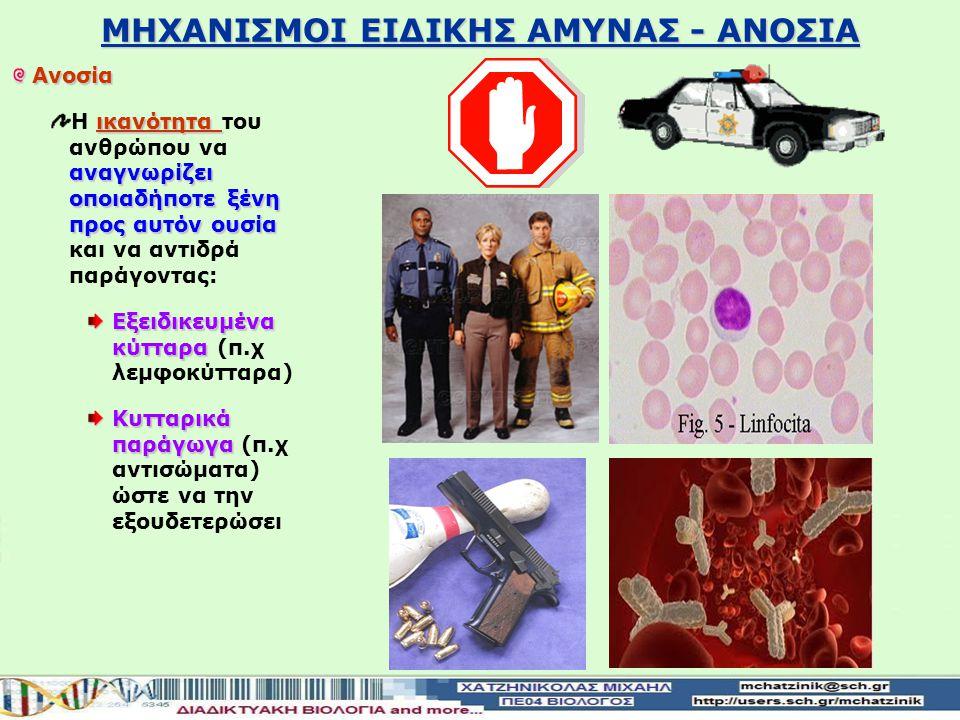 ΜΗΧΑΝΙΣΜΟΙ ΕΙΔΙΚΗΣ ΑΜΥΝΑΣ - ΑΝΟΣΙΑ