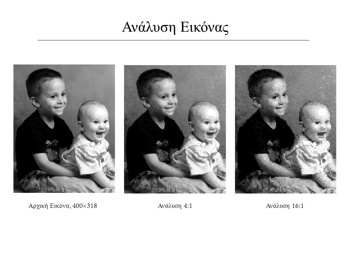 Ανάλυση Εικόνας Αρχική Εικόνα, 400´318 Ανάλυση 4:1 Ανάλυση 16:1