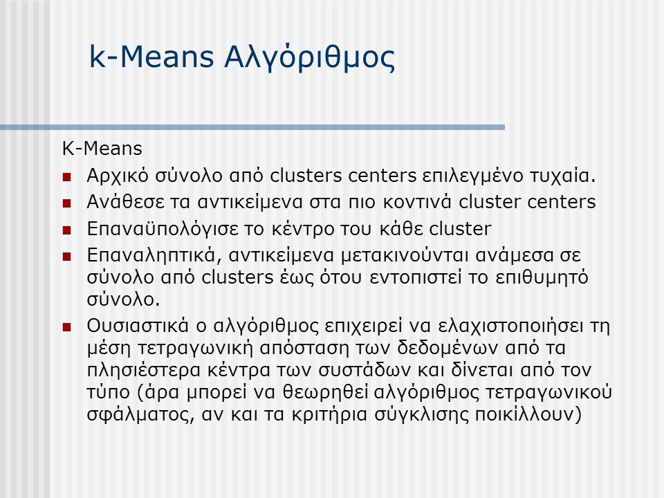 k-Means Αλγόριθμος K-Means