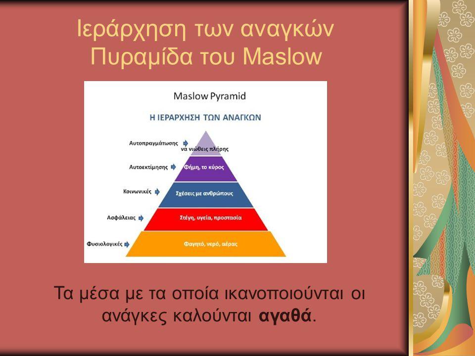 Ιεράρχηση των αναγκών Πυραμίδα του Maslow