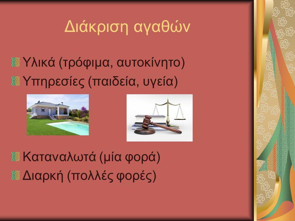 Διάκριση αγαθών Υλικά (τρόφιμα, αυτοκίνητο) Υπηρεσίες (παιδεία, υγεία)