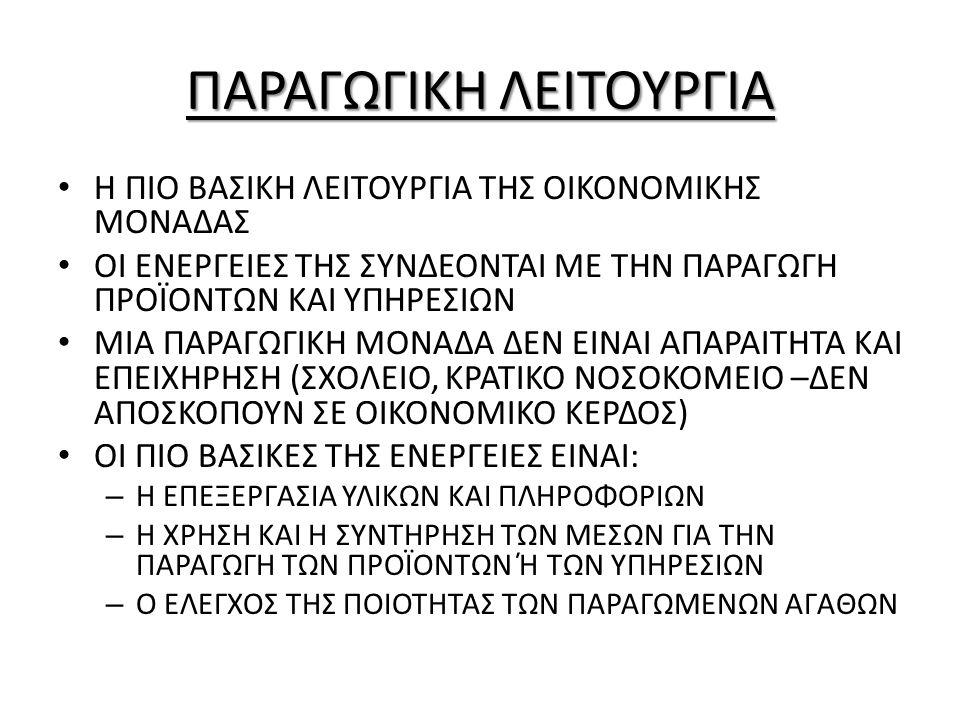 ΠΑΡΑΓΩΓΙΚΗ ΛΕΙΤΟΥΡΓΙΑ