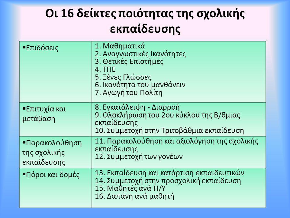 Οι 16 δείκτες ποιότητας της σχολικής εκπαίδευσης