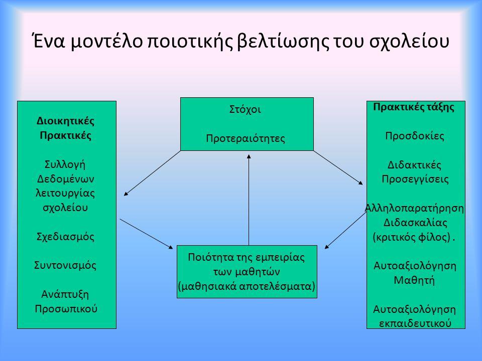Ένα μοντέλο ποιοτικής βελτίωσης του σχολείου