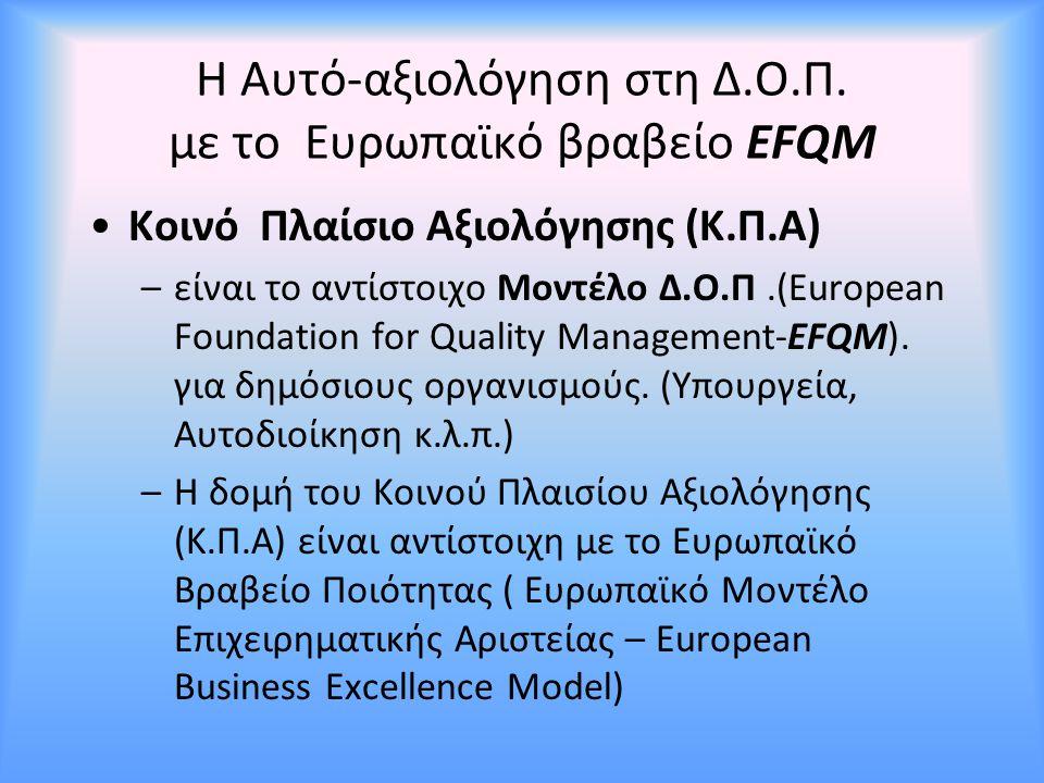 Η Αυτό-αξιολόγηση στη Δ.Ο.Π. με το Ευρωπαϊκό βραβείο EFQM