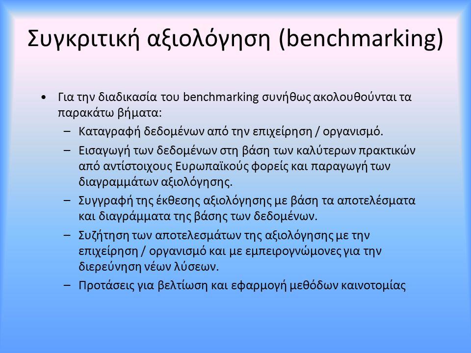 Συγκριτική αξιολόγηση (benchmarking)
