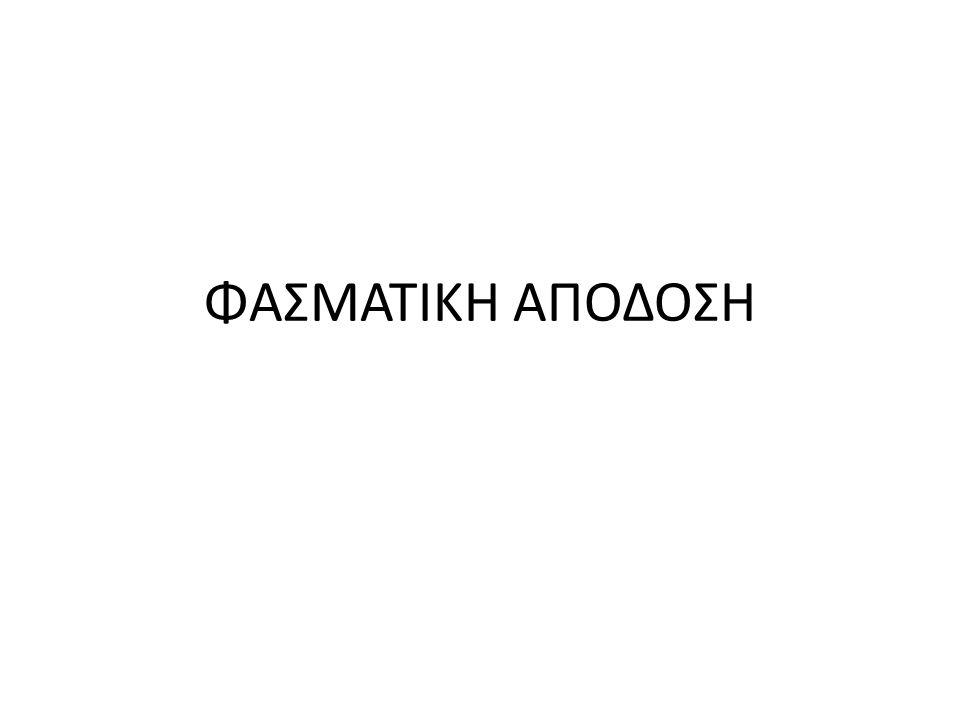 ΦΑΣΜΑΤΙΚΗ ΑΠΟΔΟΣΗ