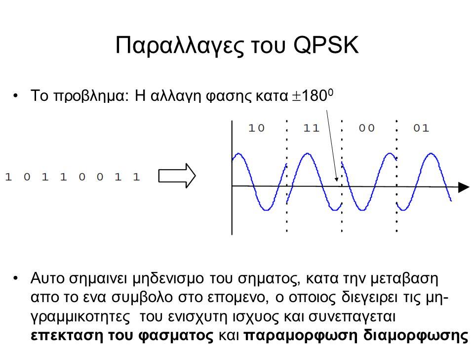 Παραλλαγες του QPSK To προβλημα: Η αλλαγη φασης κατα 1800