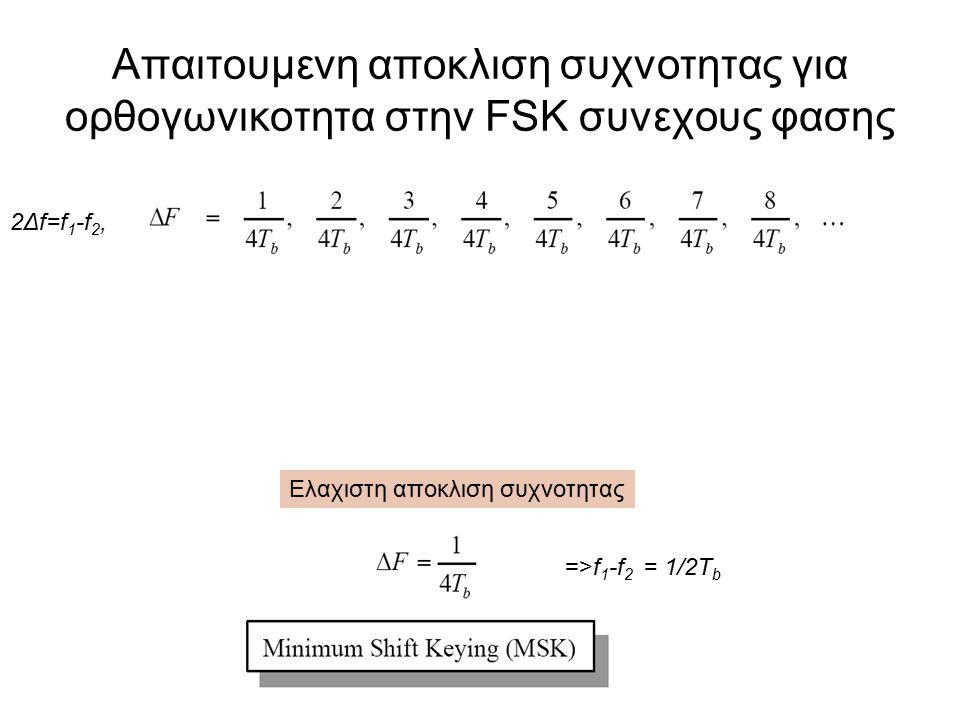Απαιτουμενη αποκλιση συχνοτητας για ορθογωνικοτητα στην FSK συνεχους φασης