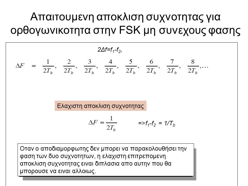 Απαιτουμενη αποκλιση συχνοτητας για ορθογωνικοτητα στην FSK μη συνεχους φασης