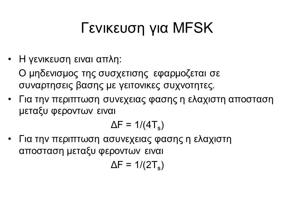Γενικευση για MFSK Η γενικευση ειναι απλη: