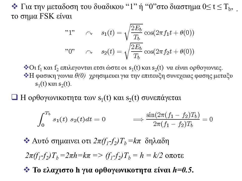 Η ορθογωνικοτητα των s1(t) και s2(t) συνεπάγεται