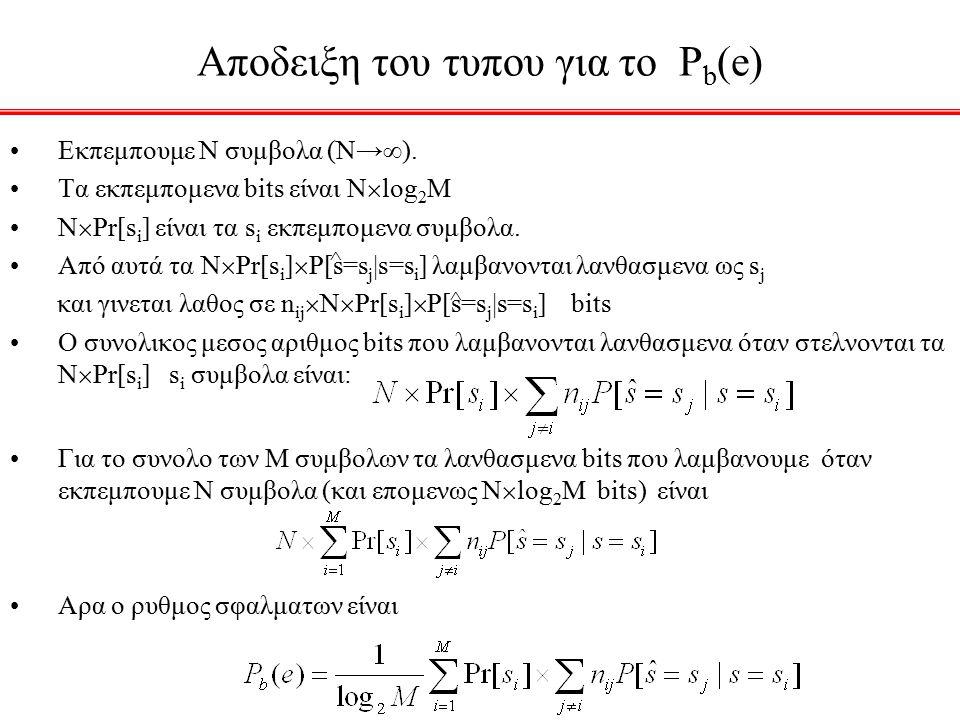 Αποδειξη του τυπου για το Pb(e)