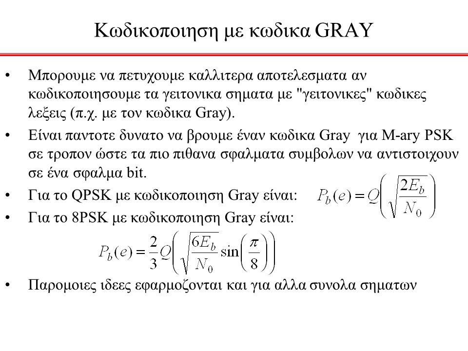 Κωδικοποιηση με κωδικα GRAY