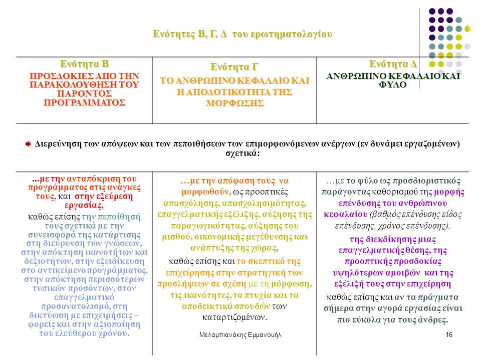 Ενότητες Β, Γ, Δ του ερωτηματολογίου