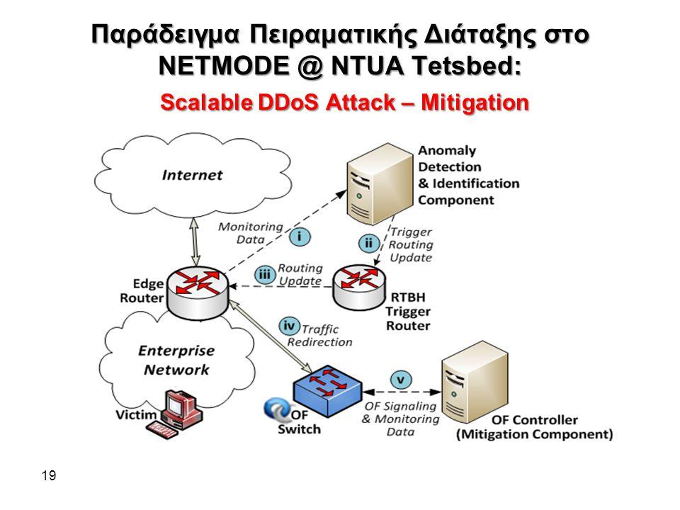 Παράδειγμα Πειραματικής Διάταξης στο NETMODE @ NTUA Tetsbed: Scalable DDoS Attack – Mitigation