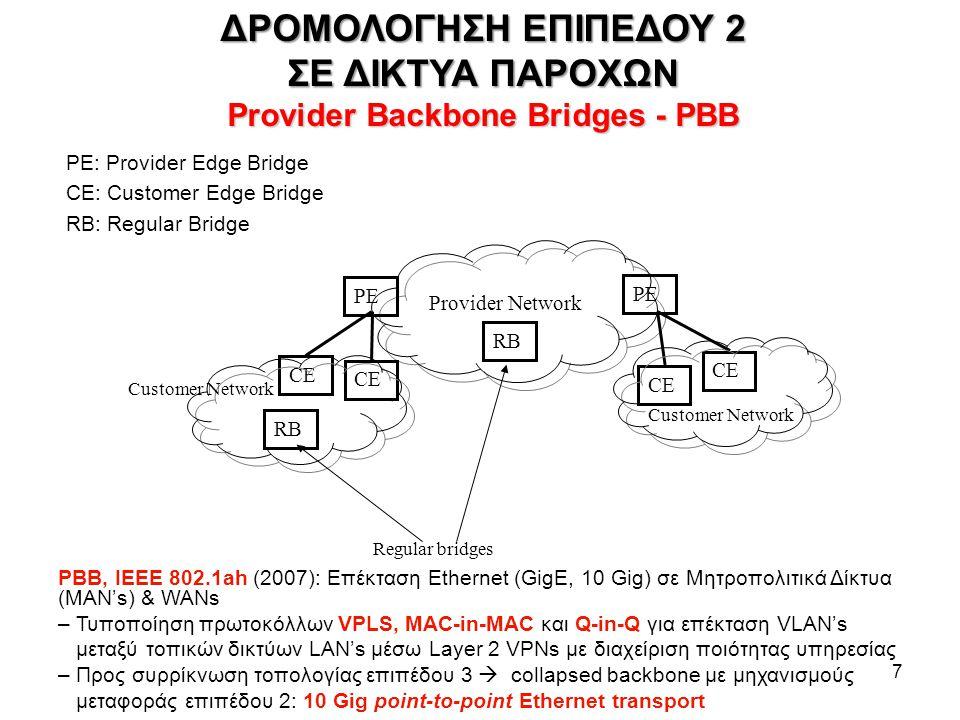 ΣΕ ΔΙΚΤΥΑ ΠΑΡΟΧΩΝ Provider Backbone Bridges - PBB