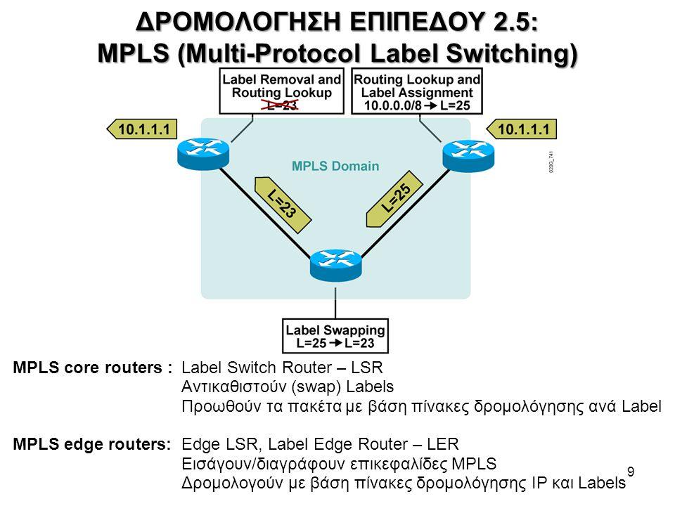 ΔΡΟΜΟΛΟΓΗΣΗ ΕΠΙΠΕΔΟΥ 2.5: MPLS (Multi-Protocol Label Switching)