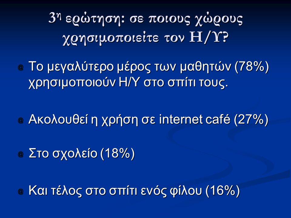 3η ερώτηση: σε ποιους χώρους χρησιμοποιείτε τον Η/Υ
