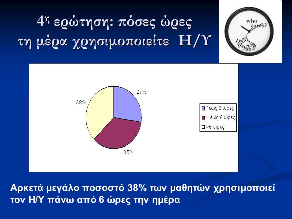 4η ερώτηση: πόσες ώρες τη μέρα χρησιμοποιείτε Η/Υ