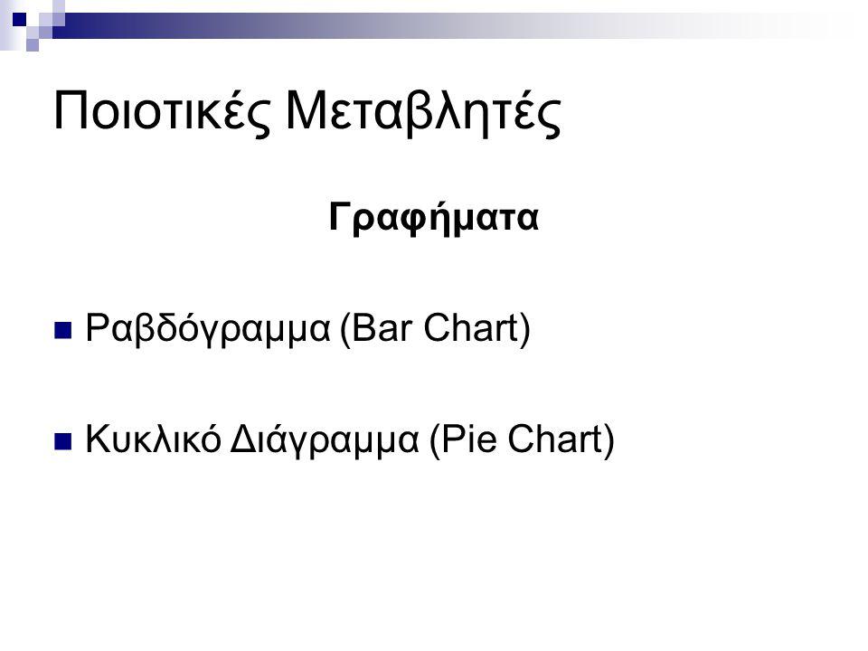 Ποιοτικές Μεταβλητές Γραφήματα Ραβδόγραμμα (Bar Chart)