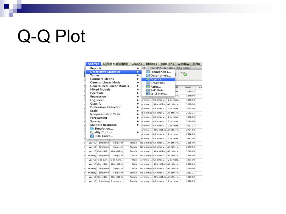 Q-Q Plot